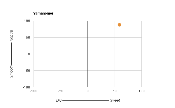 yamanomori